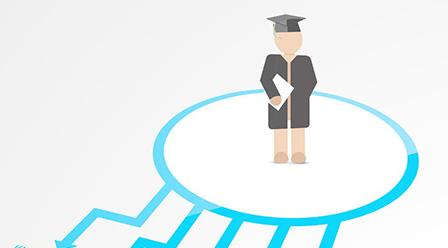 学生职业生涯规划解决方案
